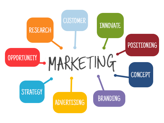 marketing-graphic